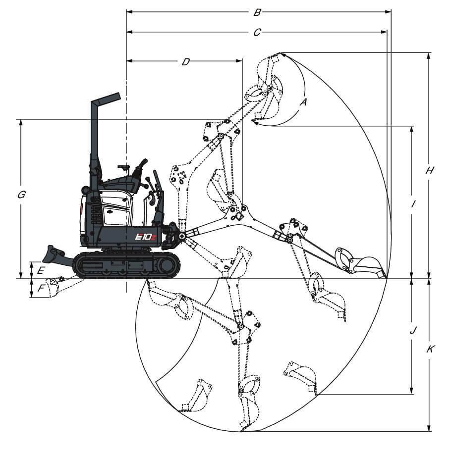 e10z-Работен-диапазон